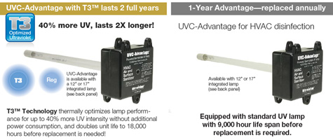 uvc-advantage one or two year option